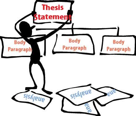 thesis to journal article -wheres the paper? patter